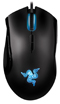 RAZER Imperator Expert Ergonomic Gaming Mouse